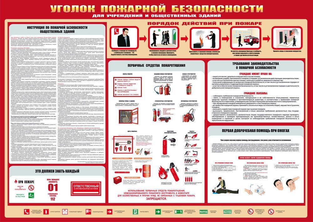 Инструкция по пожарной безопасности в учреждении образования рб 2014